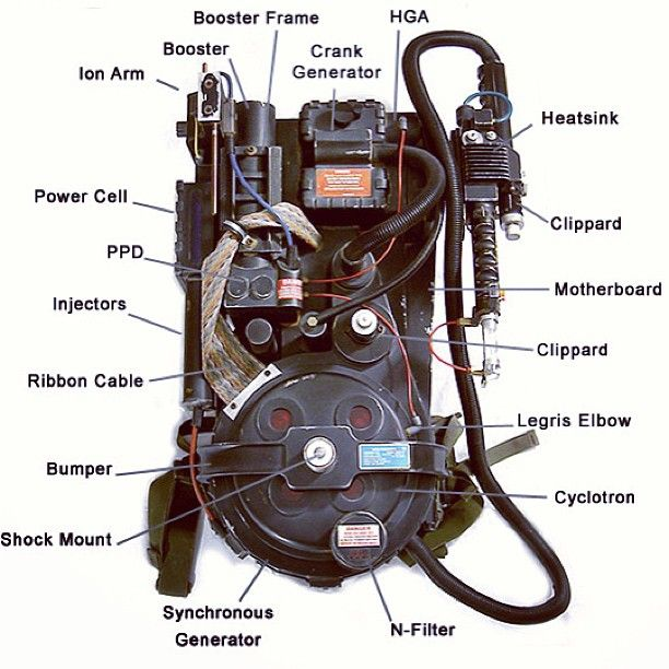 """@43einhalb sneaker store's photo: """"now you know! #ghostbusters #backpack"""""""