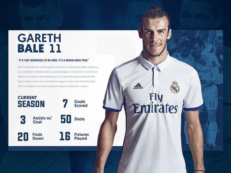 Gareth Bale | 6/30