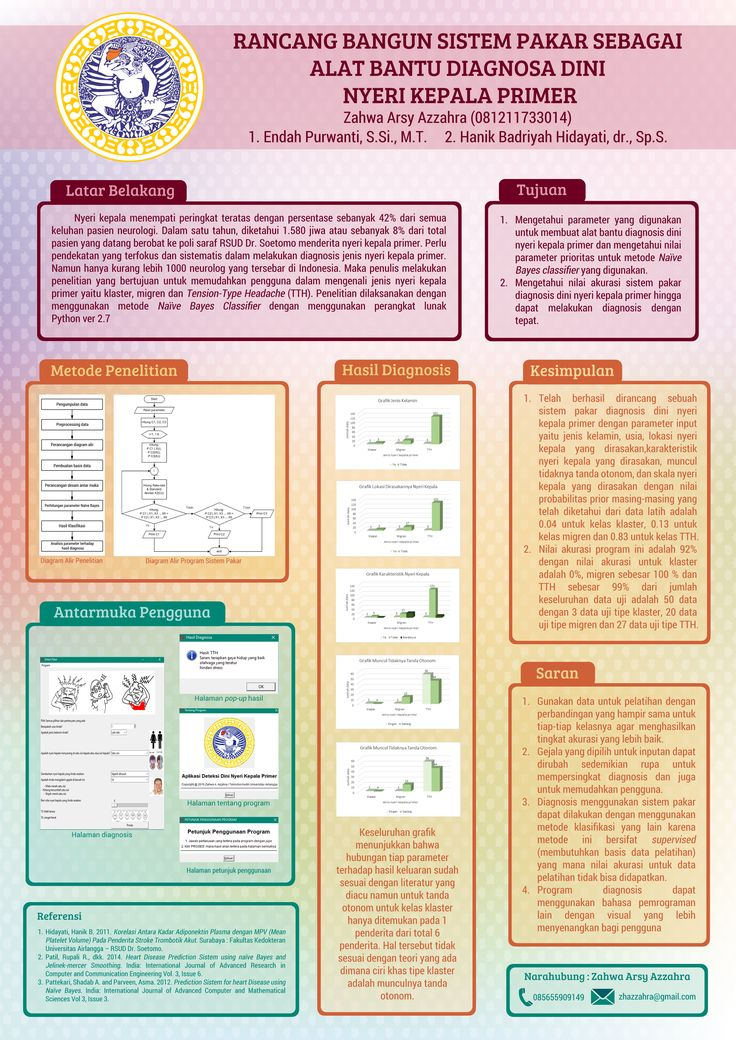 Research Poster for Zahwa