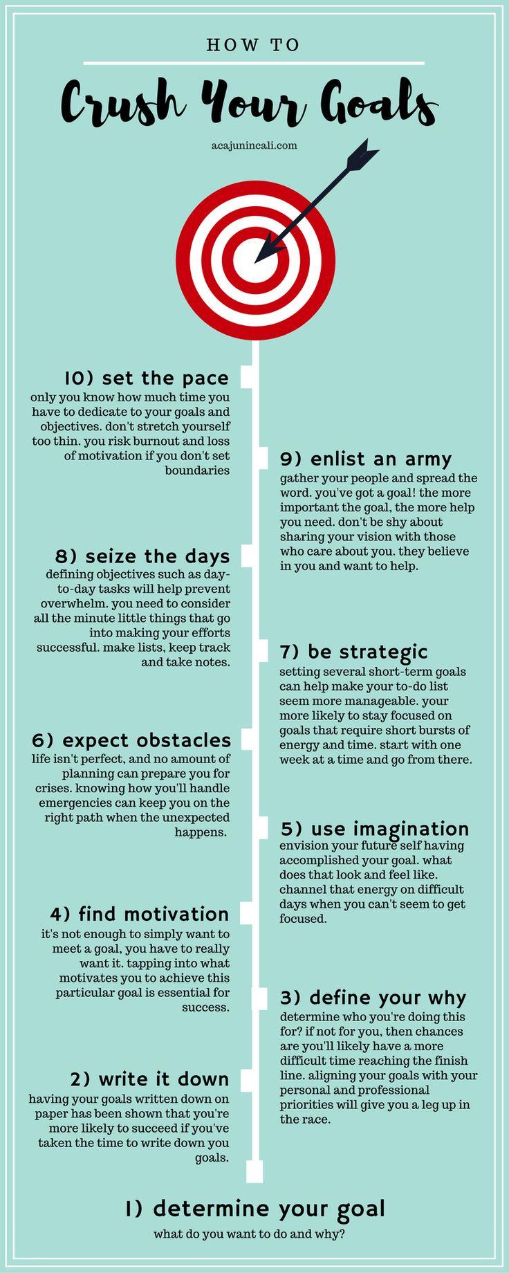 25+ best ideas about Professional goals on Pinterest   Career ...