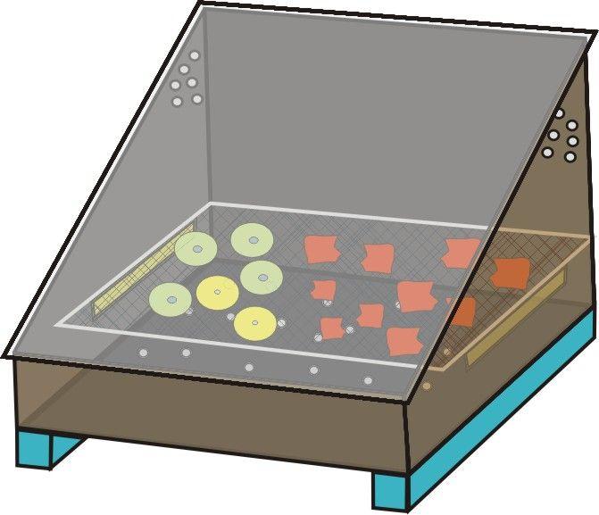 Σχέδια εργασίας για την ηλιακή ενέργεια: Ηλιακοί αποξηραντήρες - Εργαστήριο Φυσικών Επιστημών
