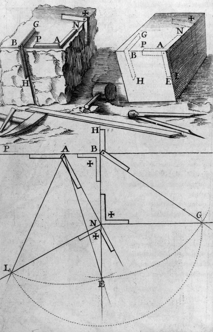c.1790-1799 Gaspard Monge's universal spatial matrix of descriptive geometry…