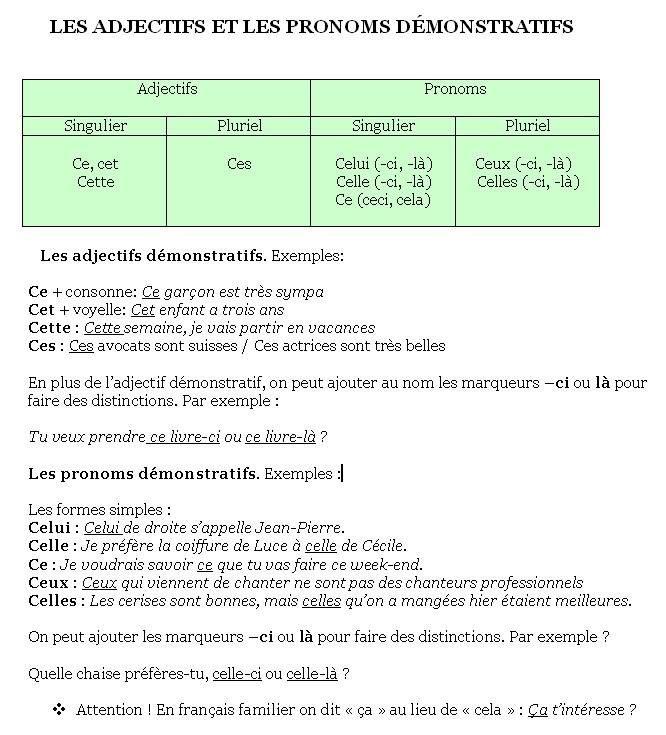 17 Best images about Grammaire - Les démonstratifs on Pinterest   An adjective, Fle and Photos