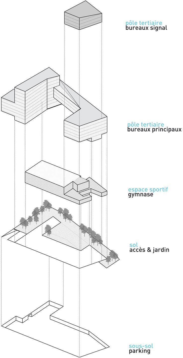 Ensemble mixte de bureaux et gymnase – ZAC EuroNantes