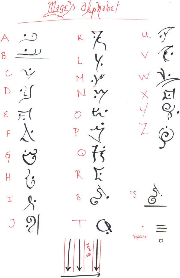 "DON'T USE IT WITHOUT MY PERMISSION (I MEAN DON""T STEAL). EDIT: Added ""Q"" letter. This is a page with symbols from my manga. This symbols are from ancient language (god's language) and I will use th..."