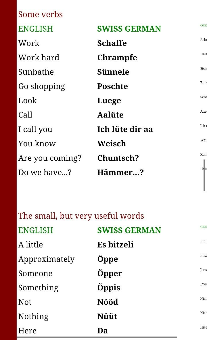 13 best Hablemos Swiss German images on Pinterest | German, Essay ...