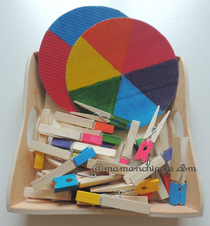 Les 25 meilleures id es concernant roue des couleurs sur - Roue chromatique des couleurs ...