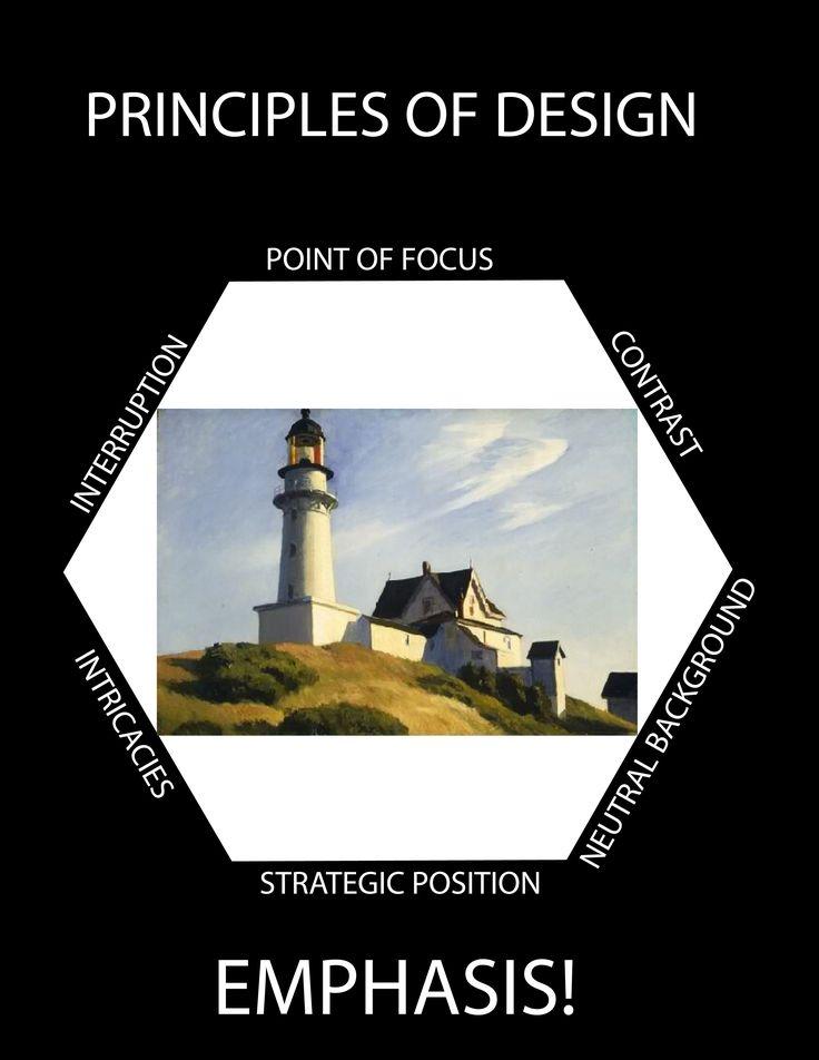 EMPHASIS: Art Elements, Finals Principles, Principles Of Design, Art Principles, Art Class, Art Posters, Design Principles, Art Rooms, Design Posters