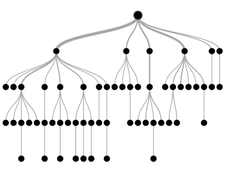 extremely randomized trees method for classification Ensemble machine learning algorithms in python with scikit-learn  the example below provides an example of random forest for classification with 100 trees and split points chosen from a random selection of 3 features  phd is a machine learning specialist who teaches developers how to get results with modern machine learning methods via.