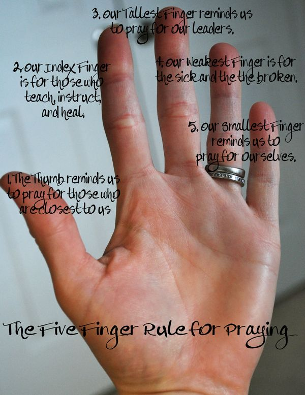 BlueGrass and GreenTomatoes: Five Finger Rule