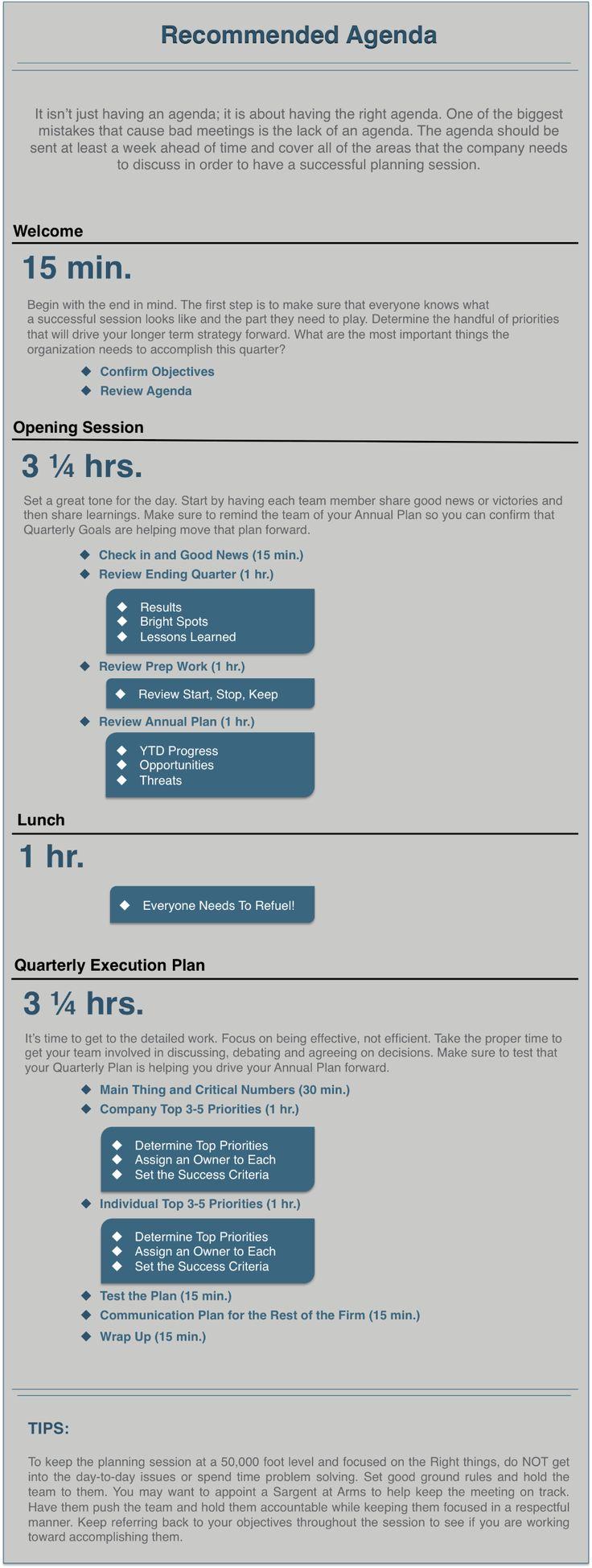 Quarterly Planning Agenda in 2020 Business
