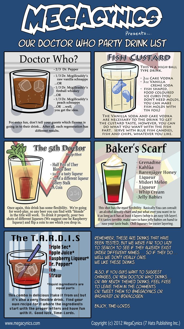 Doctor Who Drink List