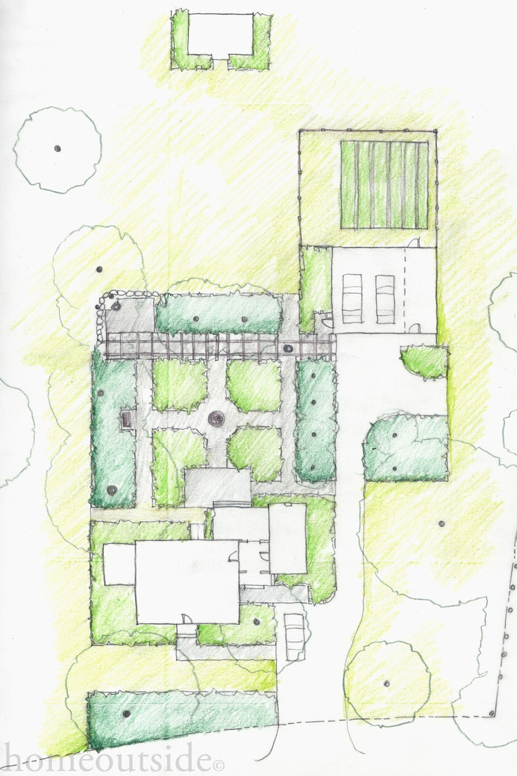 """""""Classic Formal"""" landscape concept is cleanly arranged with distinct focal points. Home Outside: design for the landscape you love"""
