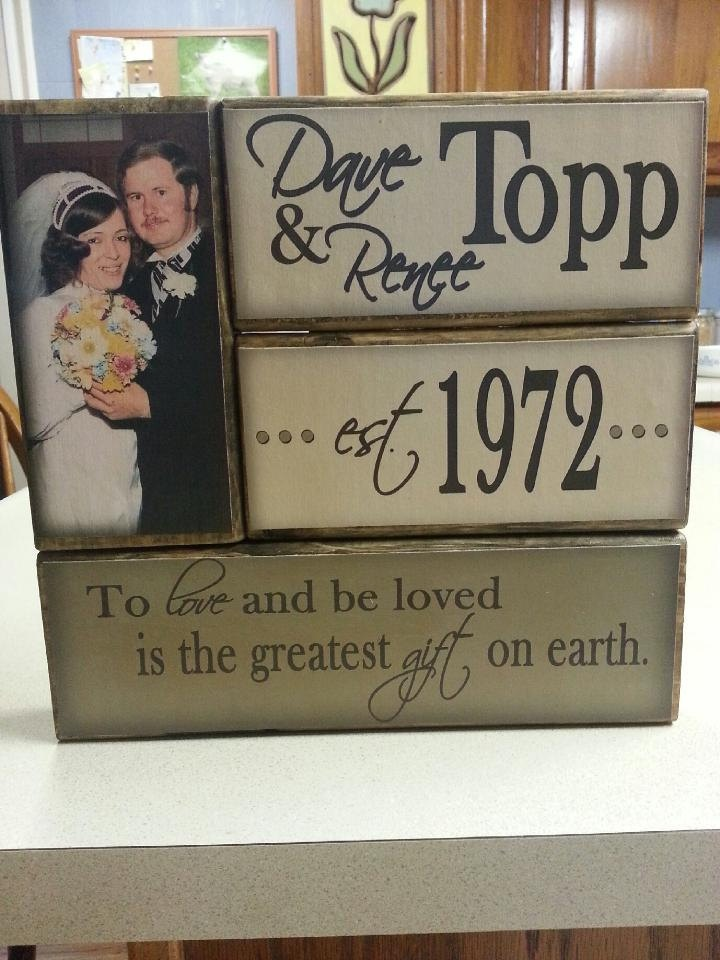 ideas about 40th Anniversary Gifts on Pinterest Wedding anniversary ...
