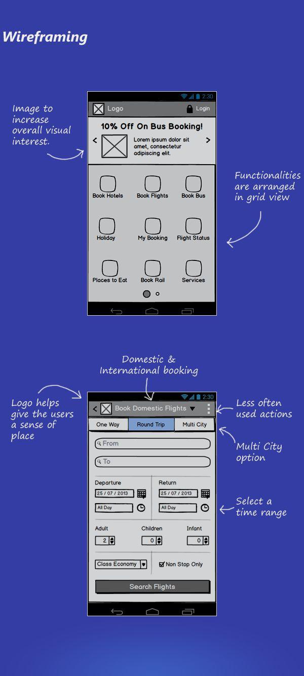 MakeMyTrip App Redesign on Behance