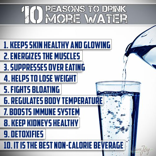 Image result for how to drink water pic