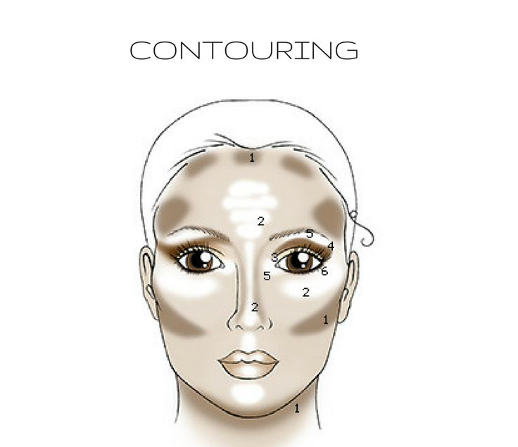 Is contouring worth all the hype? Well we think it's the best make up tricks ever! - read our story of why we love it.  CONTOURING