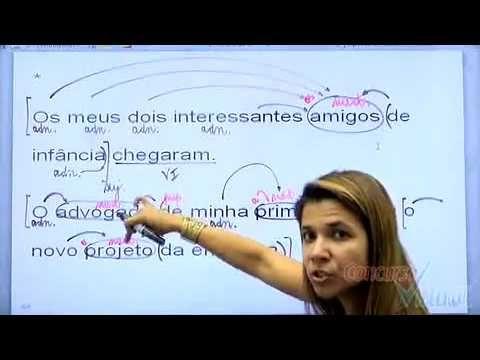 Português para Concursos - Adjunto Adnominal e Complemento Nominal - Aul...