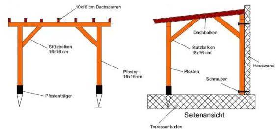 anleitung eine pergola selber bauen bauanleitung mit bauplan und tipps f r den eigenbau einer. Black Bedroom Furniture Sets. Home Design Ideas