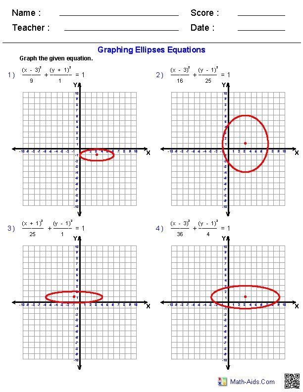 Graphing Equations of Ellipses Worksheets | Pre-calc tricks ...