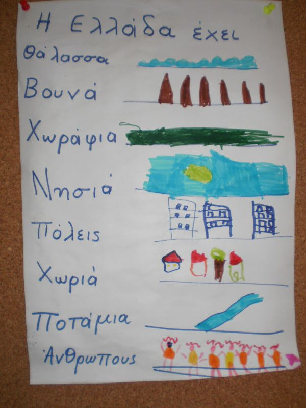 Χαρακτηριστικα Ελλάδας