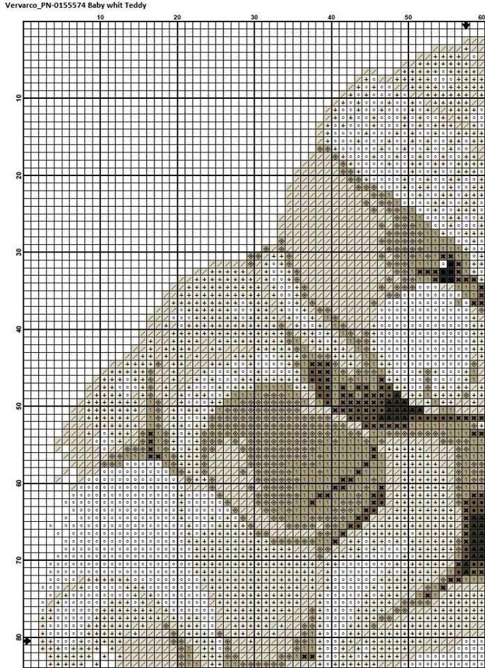 Baby orso
