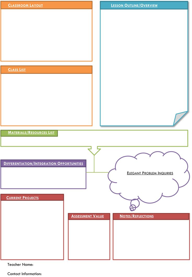 Classroom Design Overview ~ Best lesson plan support images on pinterest