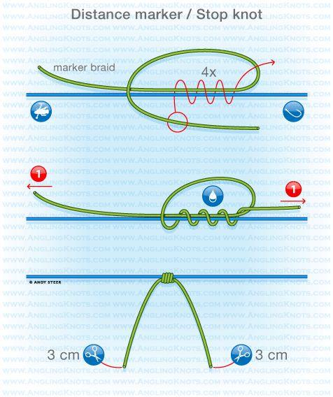 carp fishing knots distance marker stop knot fishing. Black Bedroom Furniture Sets. Home Design Ideas