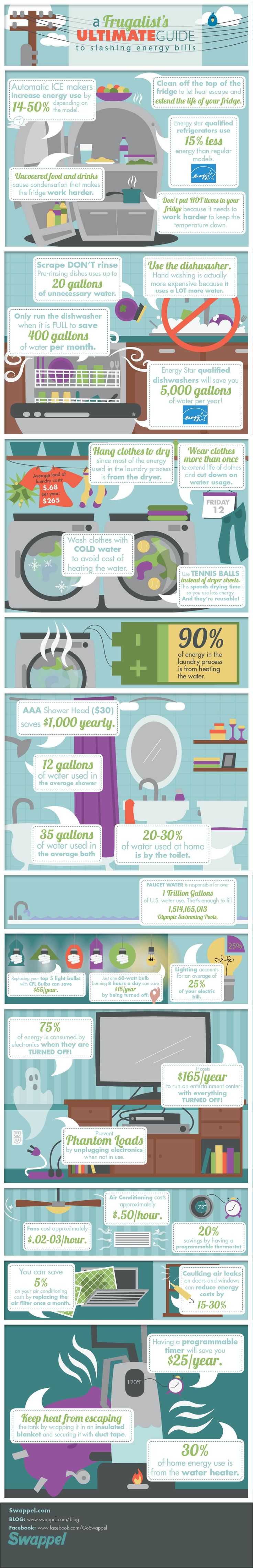 Ways on how to save $ on electricity/water bills in a nifty infographic