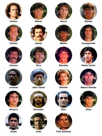 Elenco da Seleção Brasileira na Copa do Mundo de 1986 | Brazilian National Team - All Matches