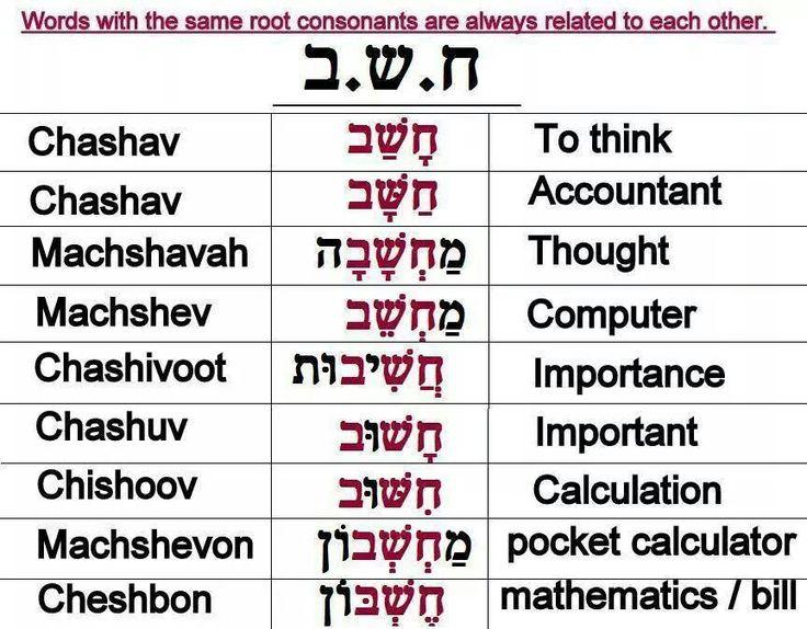 Learn Hebrew Today | Rosetta Stone®