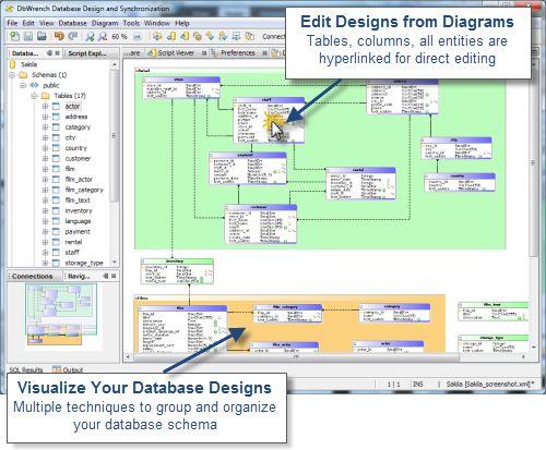 Database Diagram Editor
