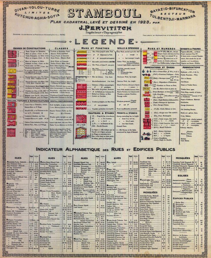 Pervititch Haritaları: Tarihi Yarımada Bölümü