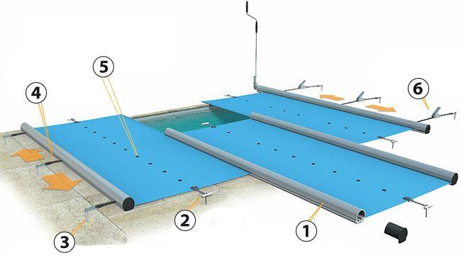 Bâche sécurité piscine Walu Pool