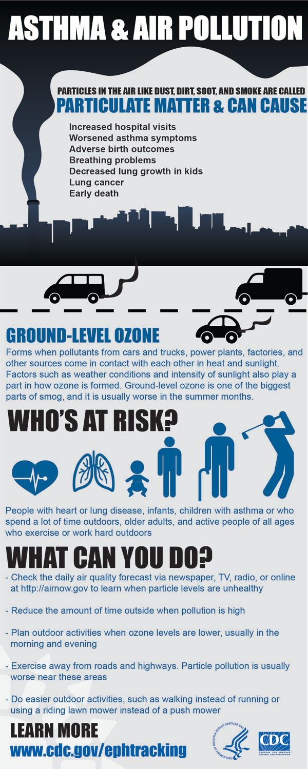 An Infographic on Air Pollution and Asthma from CDC. Remember perfumes, air fresheners,detergents, and scented products cause asthma attacks as often as cigarette smoke does.