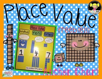 My Place Value Anchor Chart Freebie will provide your little learners with a visual reminder about Place Value: ones, tens, & hundreds.I hope you enjoy using my Place Value Anchor Chart!!! It's perfect for 1st & 2nd grade Common Core Math Standards...just print, mount onto posterboard, and laminate.Thanks so much for stopping by...I SO appreciate your support and kind words.#makelearningfunVictoria SaiedThink Happy.