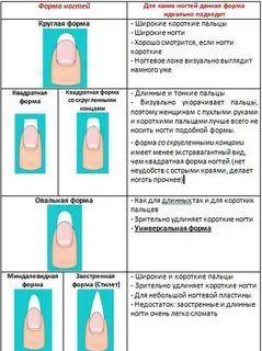 опил ногтей: 14 тыс изображений найдено в Яндекс.Картинках