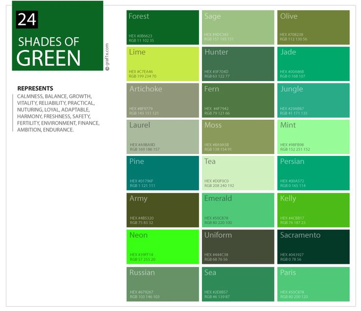 Shades Of Green Color Palette Chart Jpg 917 215 790