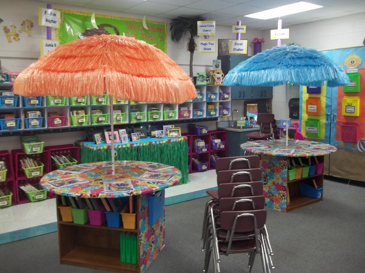 Classroom Beach Decor : Best beach images on pinterest classroom decor
