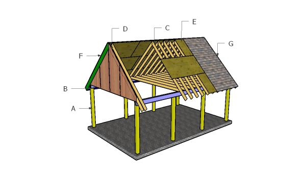 28 best images about carport designs on pinterest roof for Single gable roof house plans