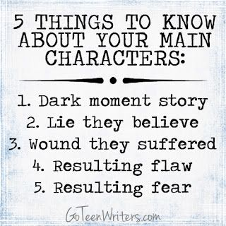 Go Teen Writers: Deeper Character Development: 5 Things to Know About Your Main Characters