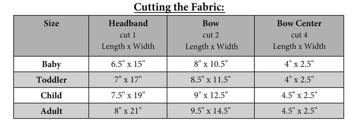Measurements for the messy bow headwrap