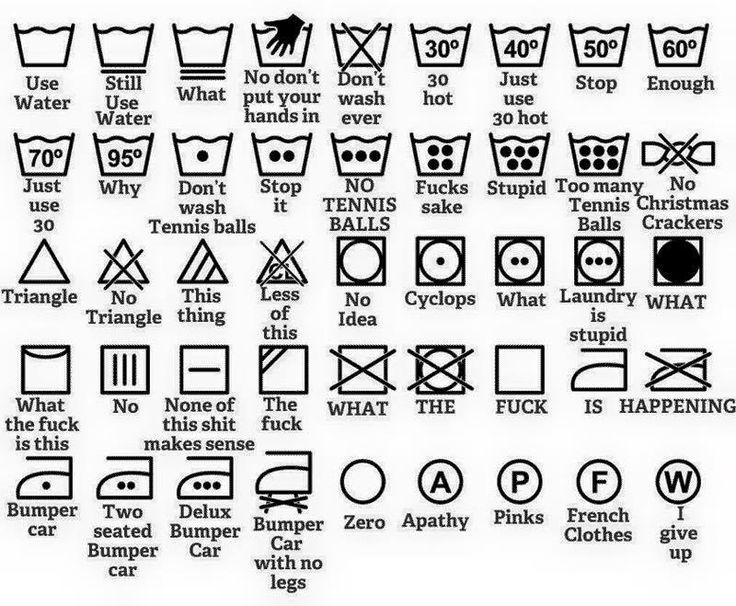 Die Bedeutung der Symbole auf dem Etikett eines