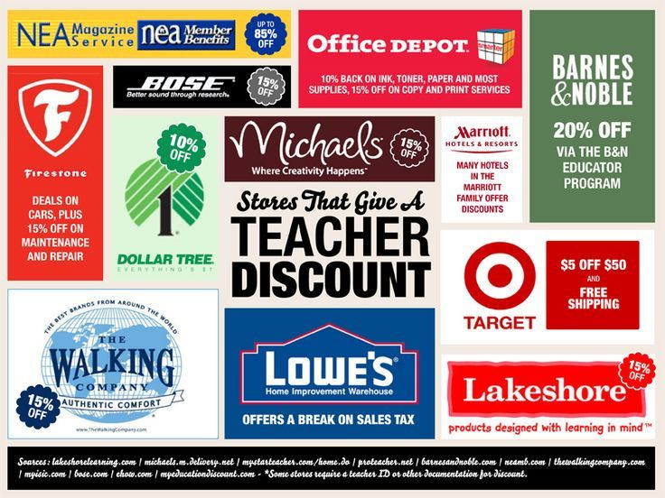 Wss coupon to present in store