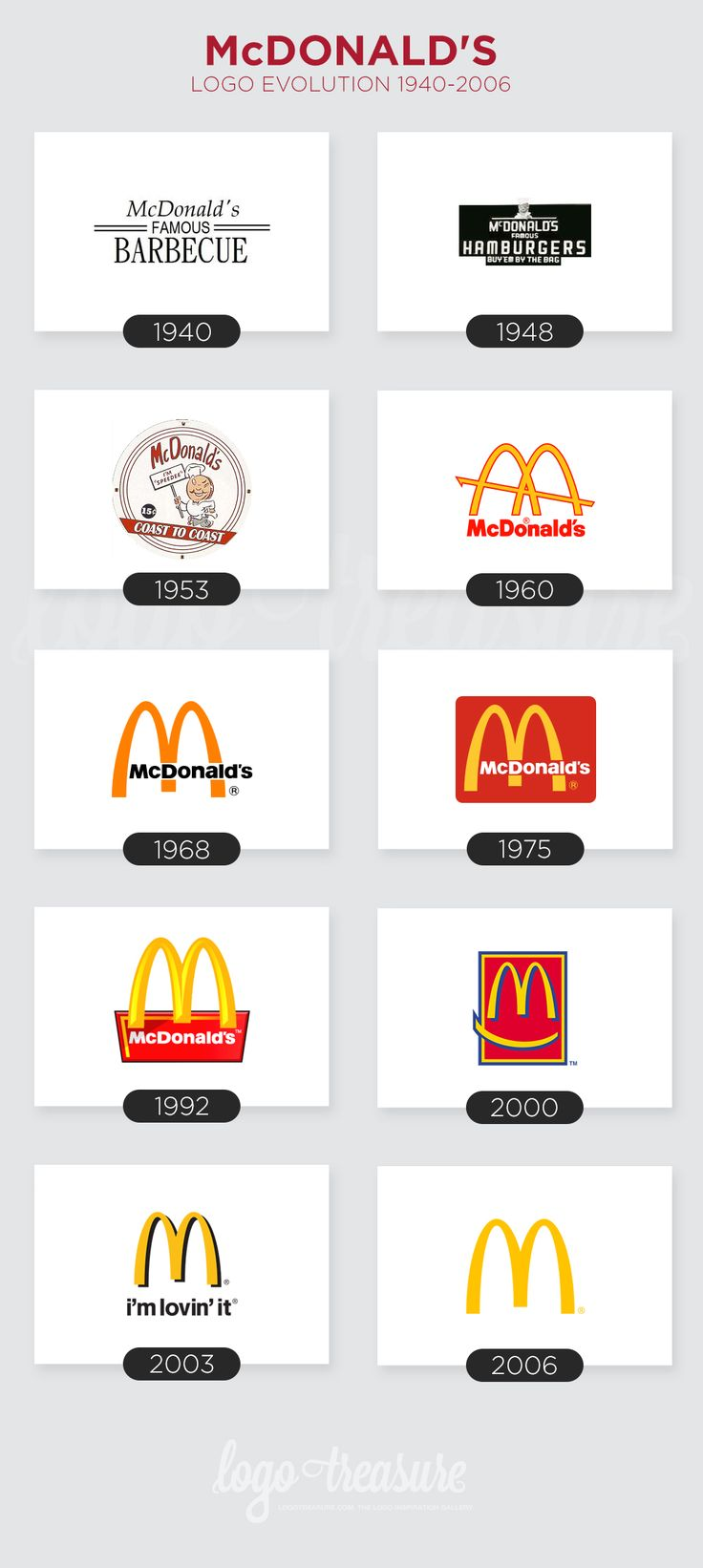 On the Creative Market Blog - The Unexpected History Behind 4 Iconic Logos