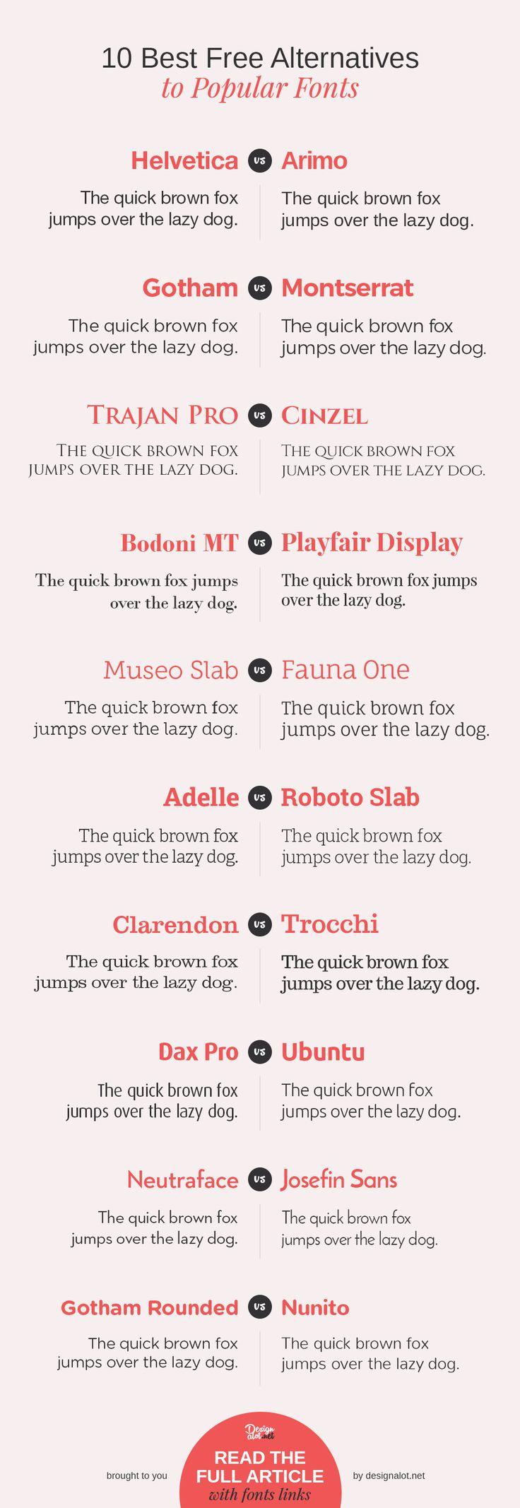 10 Best Free Alternatives to Popular Fonts #fonts #freebies #freefonts #free #fontreplacements #alternatives #design #typography #graphics #graphicdesign #sansserif #serif #didot #slabserif #geometrical