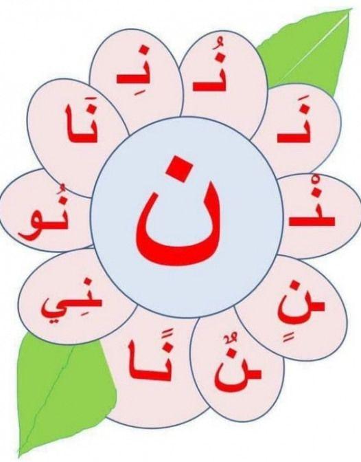 Islamic art painting #Arabic language history  Arabic #keyboard online Arabic la…