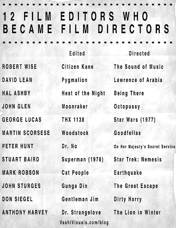 12 film editors who became film directors http://vashivisuals.com/12-film-editors-became-film-directors/