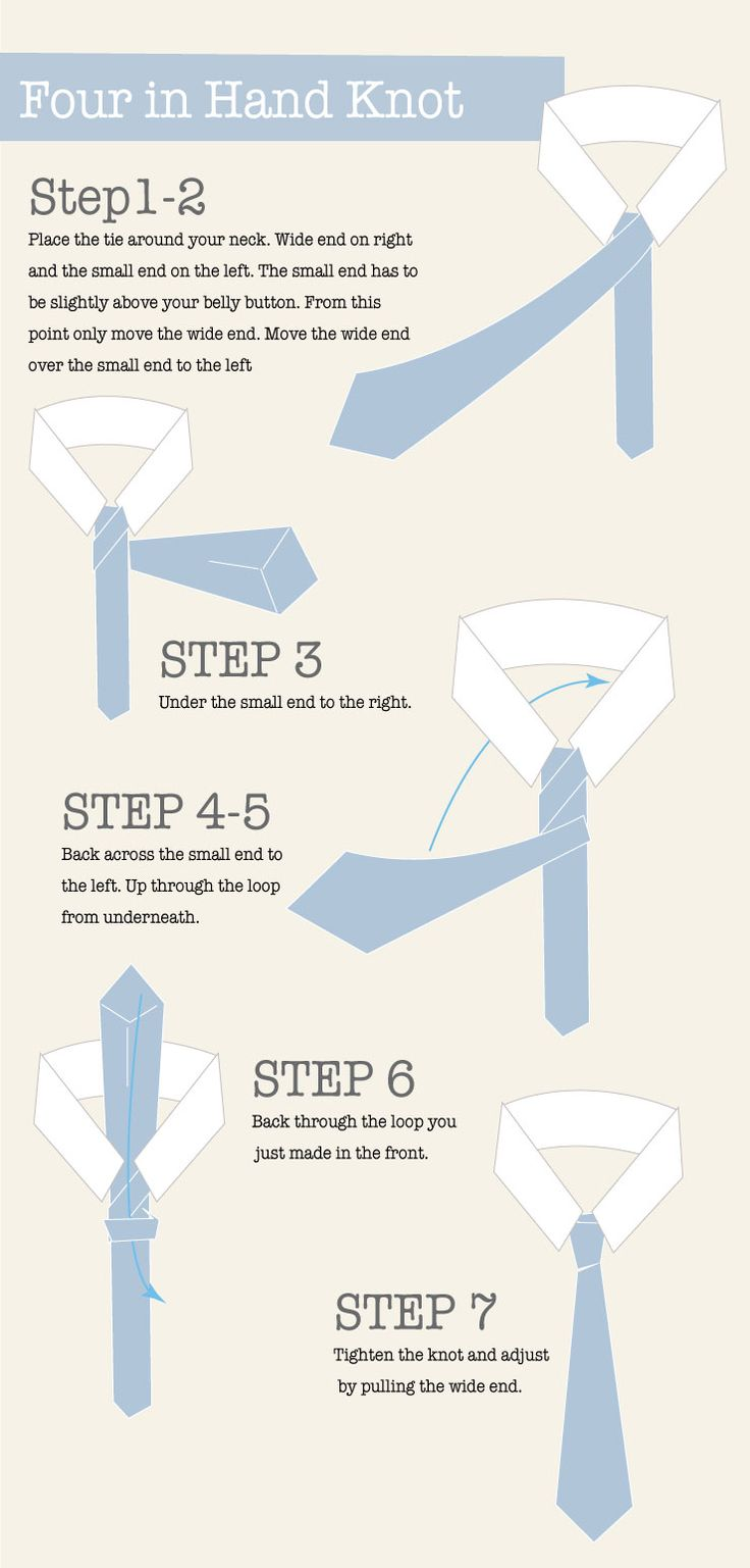 How To Tie A Tie: The Four In Hand Knot Via