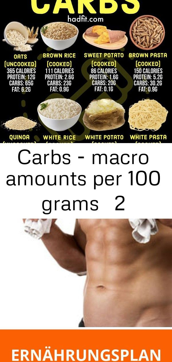 Pasta Vs Rice : pasta, Carbs, Macro, Amounts, Grams, 🍠🍠, Brown, Pasta,